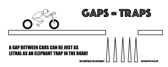 Gaps = Traps