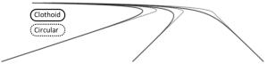 spiral-circle corner