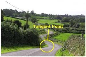 Tangent point